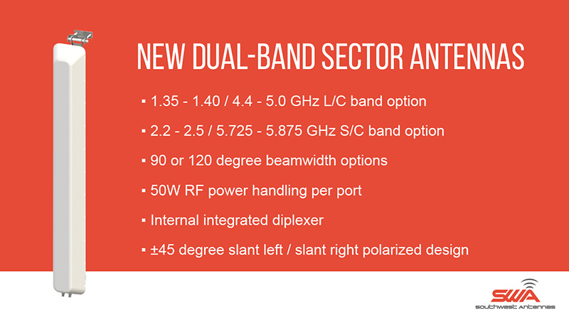 New dual band sector antennas for multi-band radio systems