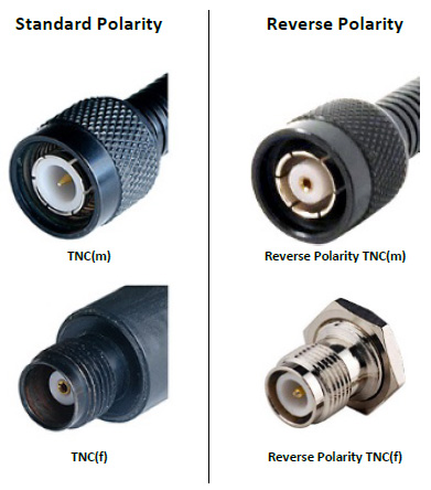 The Importance of RF Connector Selection in Antenna Design