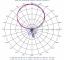 Images: Elevation Patterns, Vertical Port